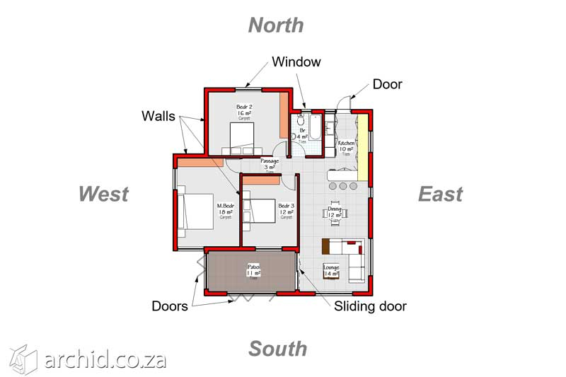 how to read building plans south africa how to read building plans pdf reading construction plans courses how to read a floor plan symbols how to read structural blueprints Archid
